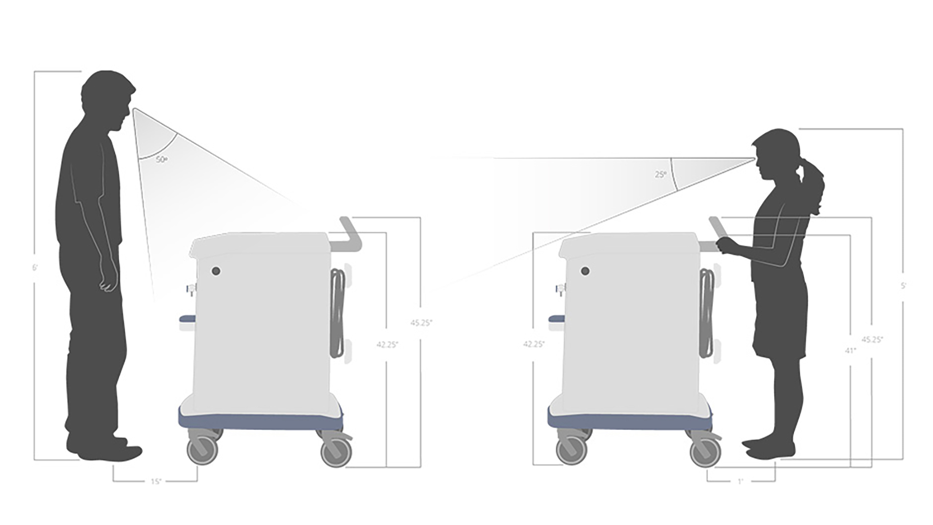 priority_designs_marcor_medical_cart_design_engineering_prototyping_008